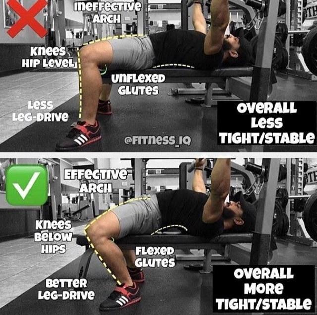 Technique For a Big Chest - How to Bench Press - GymGuider com