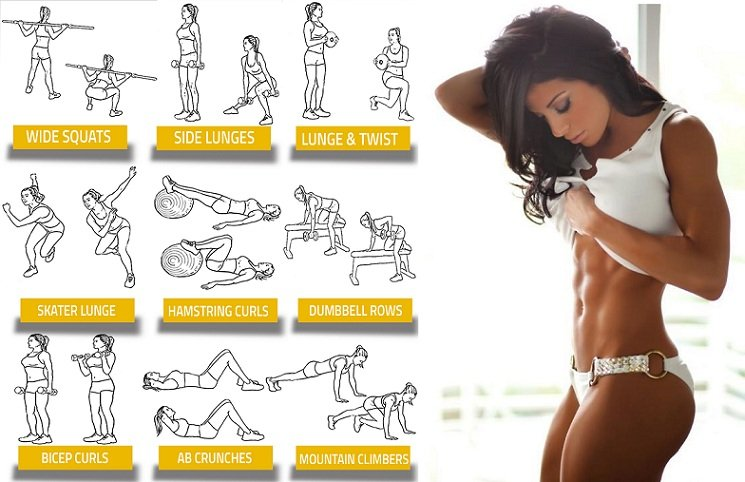 Muscle Building Tips For Women - Gym Guider