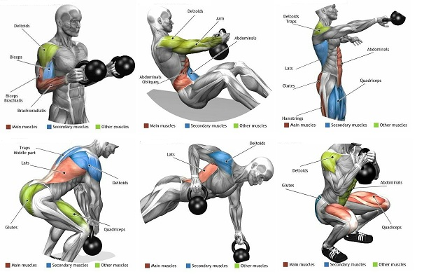 exercises with kettlebell