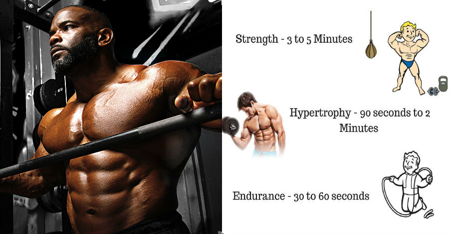 The Amount Of Time To Rest Between Sets For Strength Hypertrophy Endurance Gymguider Com