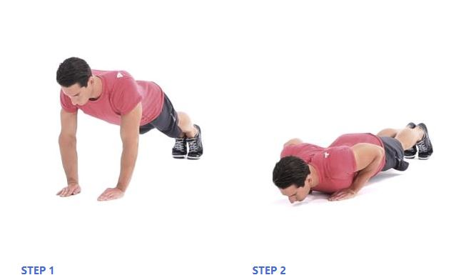 Mastering Close-hands Pushups: Guide, Form, Flaws, Set Up ...