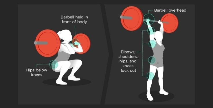 6 Fat Burning CrossFit Moves To Tone Your Entire Body