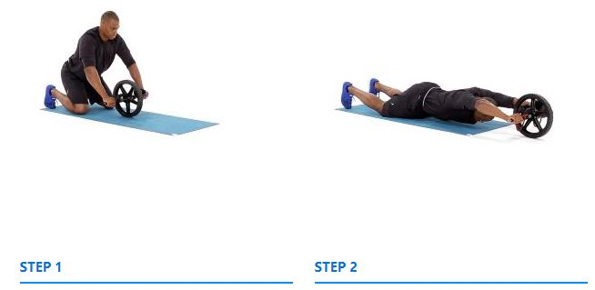 Mastering Ab Wheel Rollout: Guide, Form, Flaws, Set Up & Execution ...