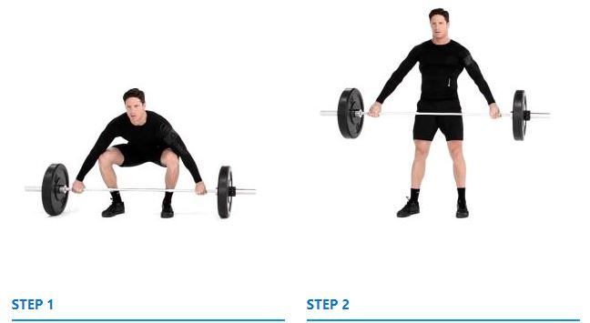 Mastering Deadlift: Guide, Form, Flaws, Set Up & Execution - Gym ...