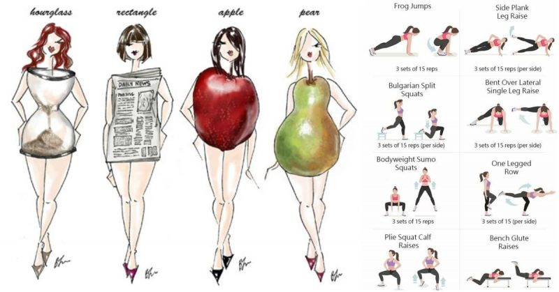 how to draw hourglass figure
