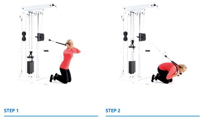 Mastering Kneeling Cable Crunch: Guide, Form, Flaws, Set Up ...