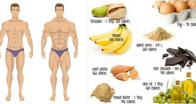 The Best Food To Eat To Gain Muscle