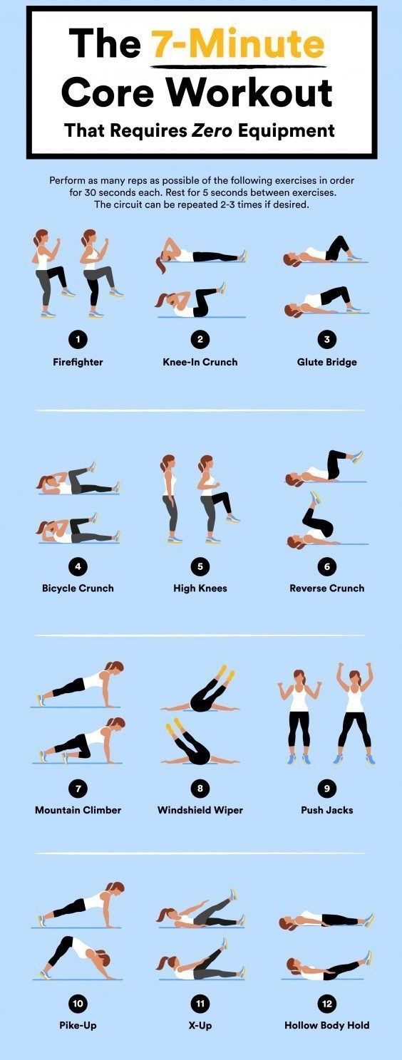 Abs Core Workout Chart