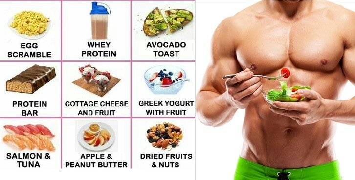 What Is The Best Protein Food For After Workout