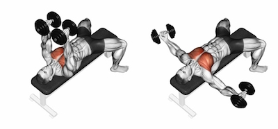Chest Workout 3 Exercises To Target Inner Pecs