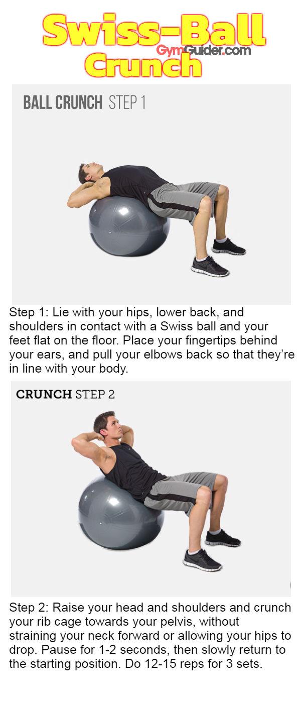 Swiss ball crunch gymguider