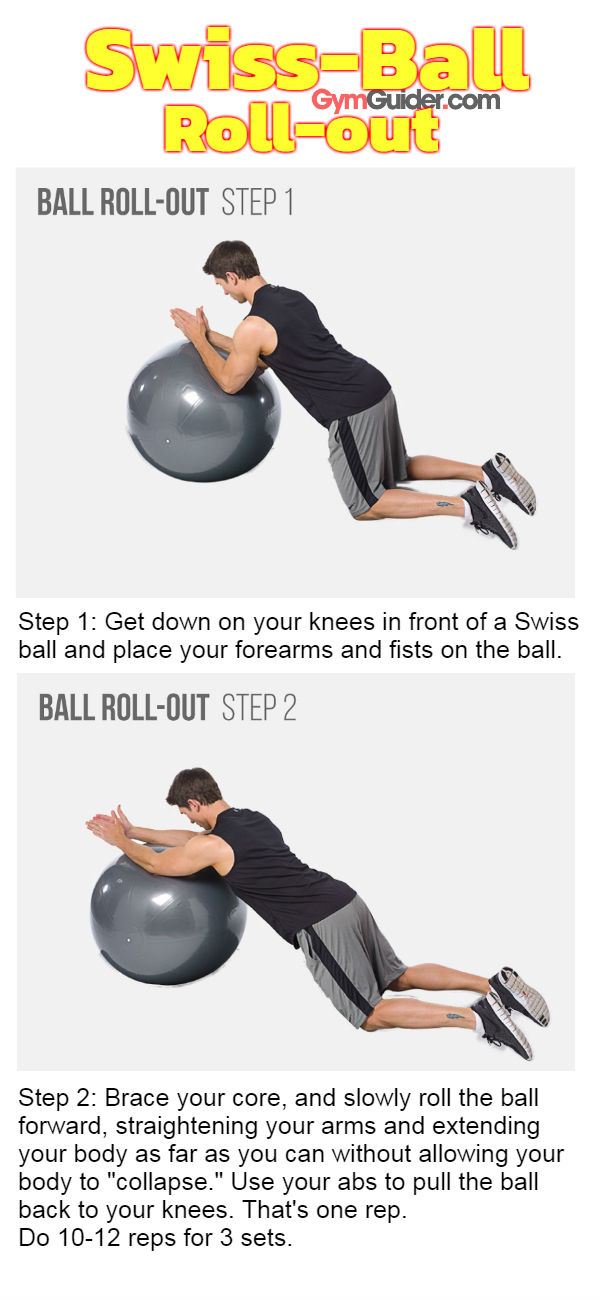 Swiss ball roll out gymguider