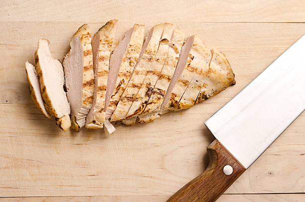 Grilled chicken breast slices