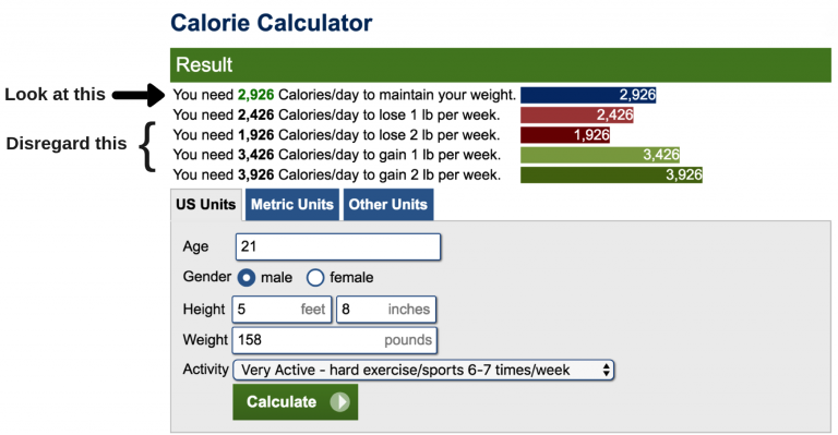 How To Calculate Your Maintenance Calories And Stay In..