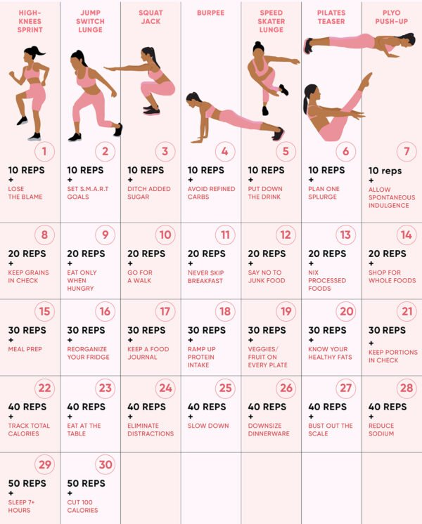 Get Healthy With This 30 Day Bodyweight Weight Loss Challenge