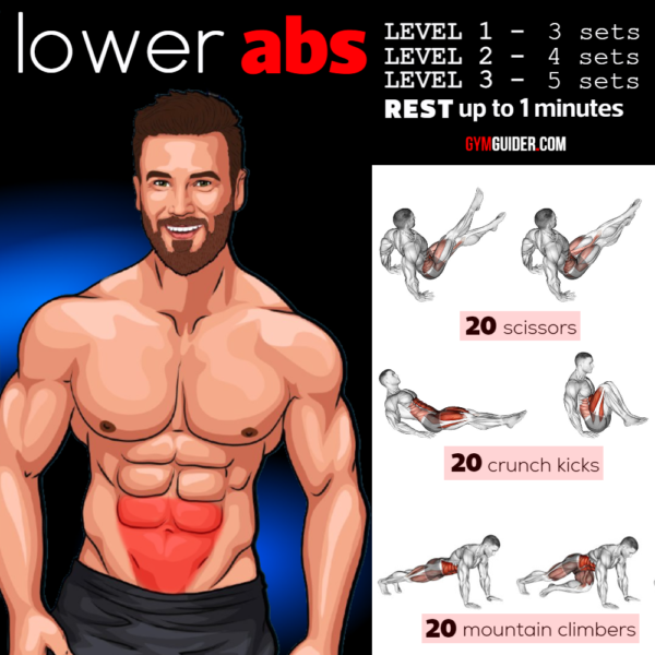Do You Hate Planks? This 20 Minute Ab Workout Is Perfect For You