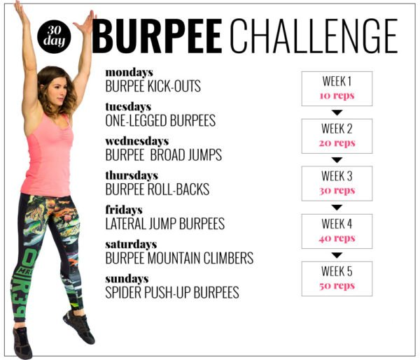 Stick To This 30-Day Challenge – You'll Feel Stronger, Tighter & More Toned